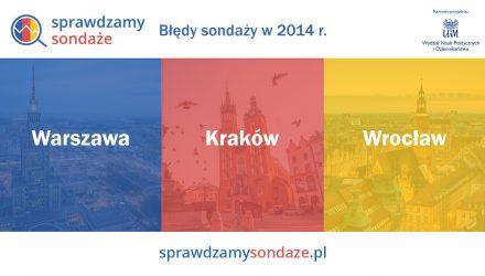 Błędy sondaży wyborczych w 2014 r. – Warszawa, Kraków, Wrocław