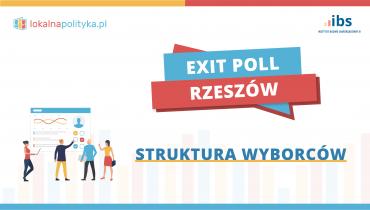 Exit poll w Rzeszowie – sondaż Instytutu Badań Samorządowych