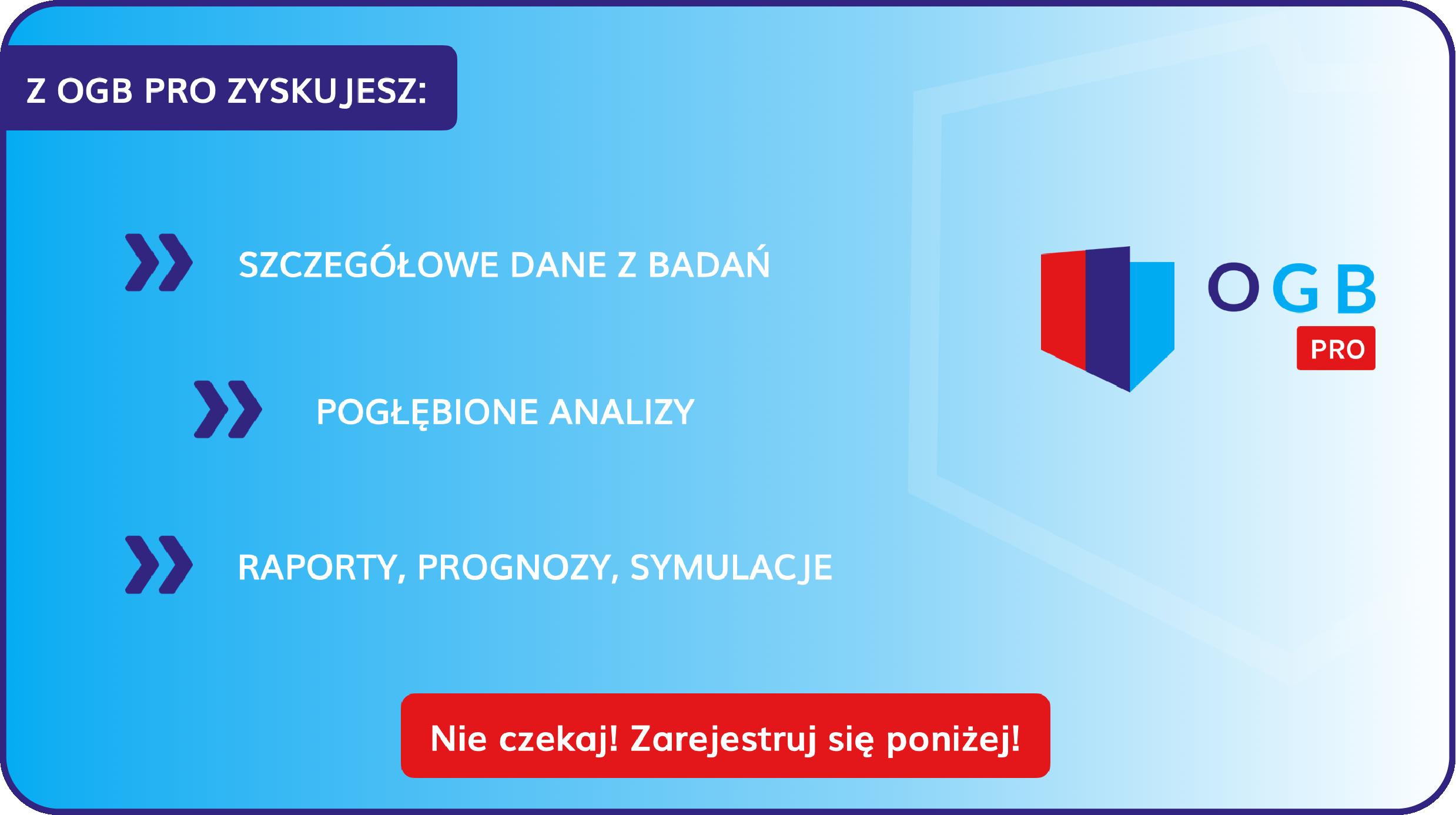 Exit poll w Rzeszowie
