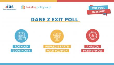 Jak wyglądały w Rzeszowie wybory 13 czerwca? – dane z exit poll