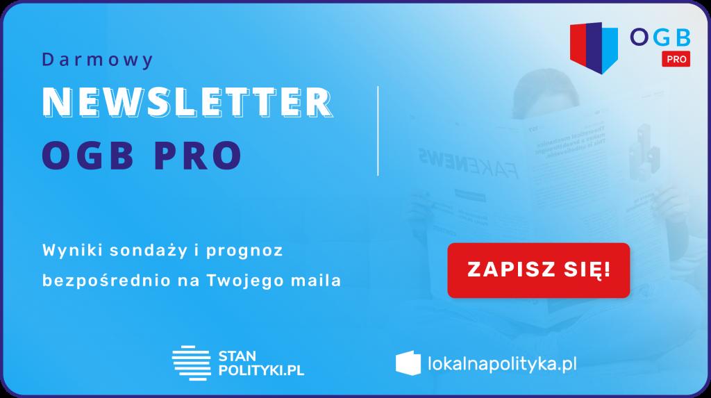 Exit poll w Rzeszowie - sondaż Instytutu Badań Samorządowych