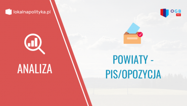 PiS i opozycja w powiatach